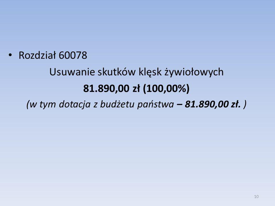 Usuwanie skutków klęsk żywiołowych 81.890,00 zł (100,00%)