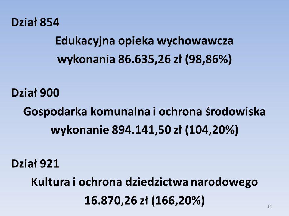 Edukacyjna opieka wychowawcza wykonania 86.635,26 zł (98,86%)
