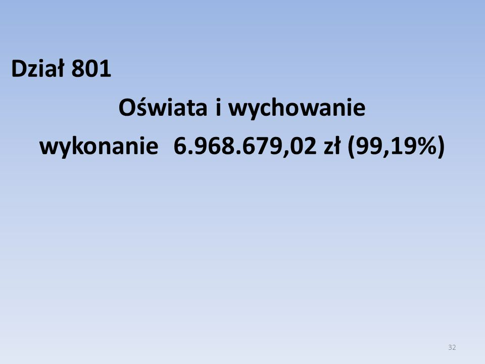 Dział 801 Oświata i wychowanie wykonanie 6.968.679,02 zł (99,19%)