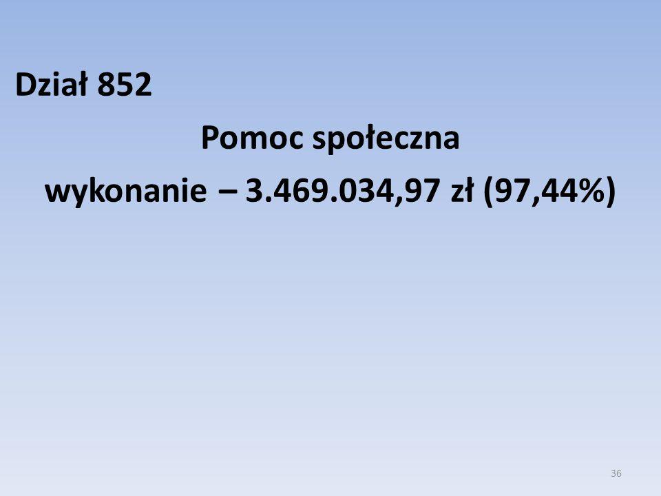 Dział 852 Pomoc społeczna wykonanie – 3.469.034,97 zł (97,44%)