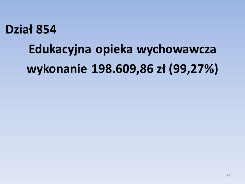Dział 854 Edukacyjna opieka wychowawcza wykonanie 198