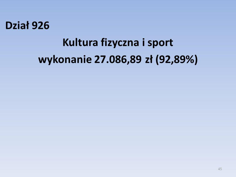 Dział 926 Kultura fizyczna i sport wykonanie 27.086,89 zł (92,89%)