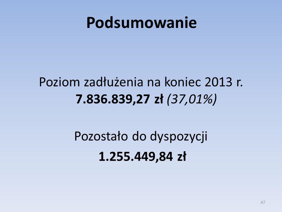 Podsumowanie Poziom zadłużenia na koniec 2013 r.