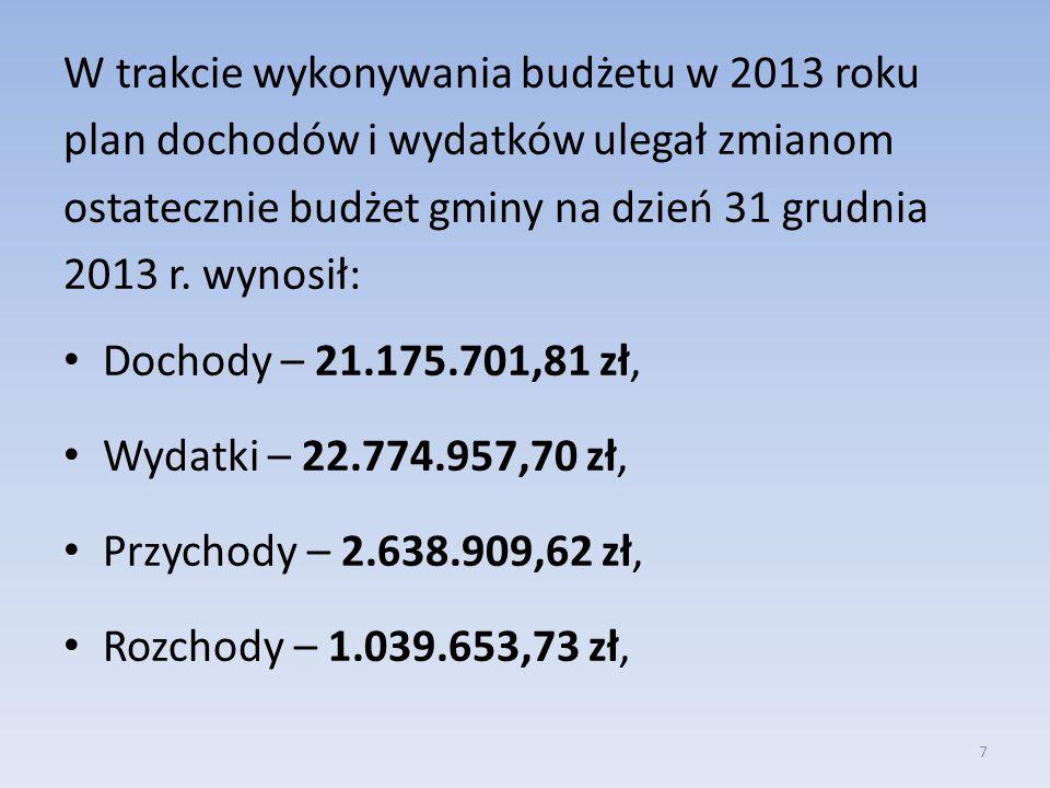 W trakcie wykonywania budżetu w 2013 roku