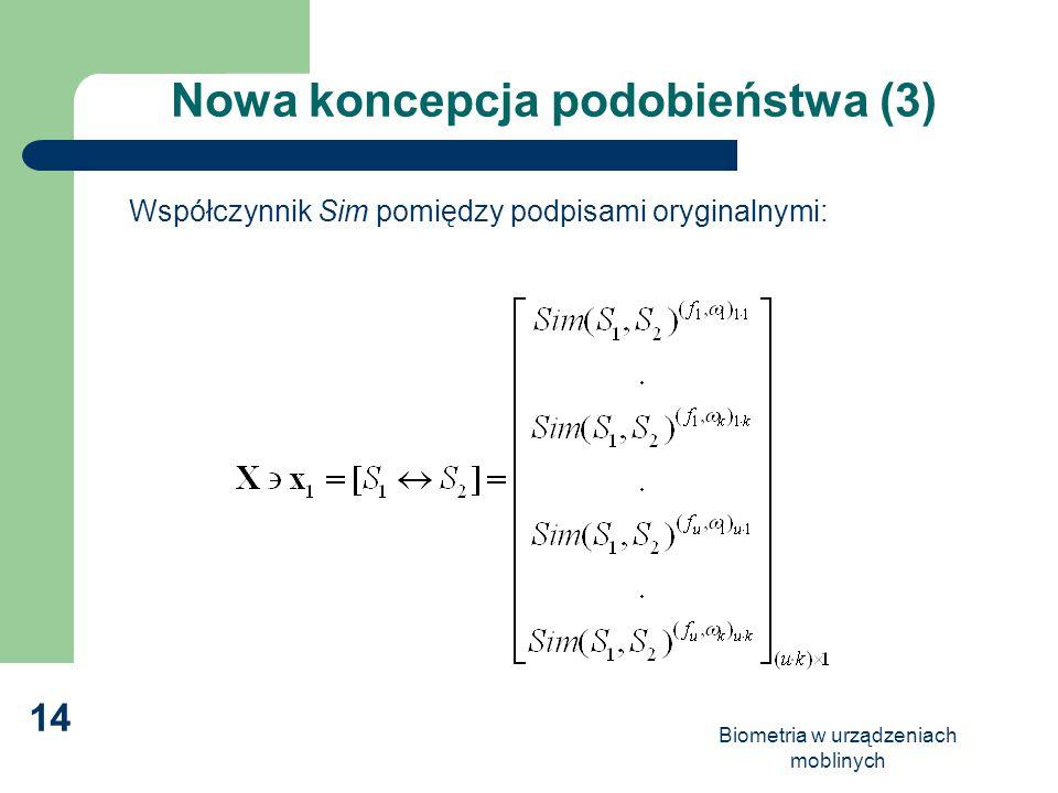 Nowa koncepcja podobieństwa (3)