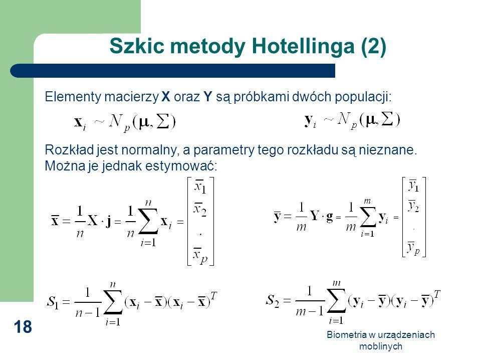 Szkic metody Hotellinga (2)