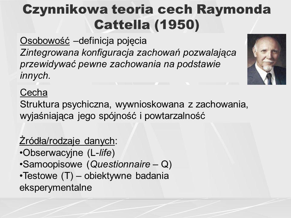 Czynnikowa teoria cech Raymonda Cattella (1950)