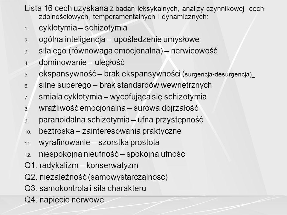cyklotymia – schizotymia ogólna inteligencja – upośledzenie umysłowe