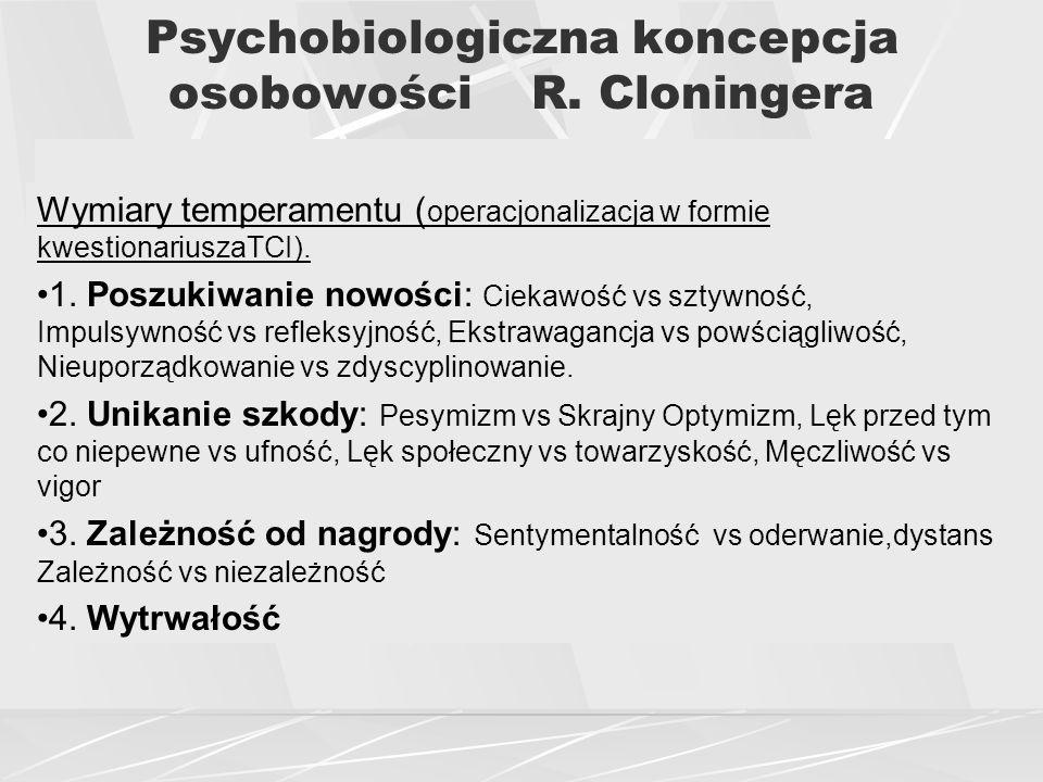 Psychobiologiczna koncepcja osobowości R. Cloningera