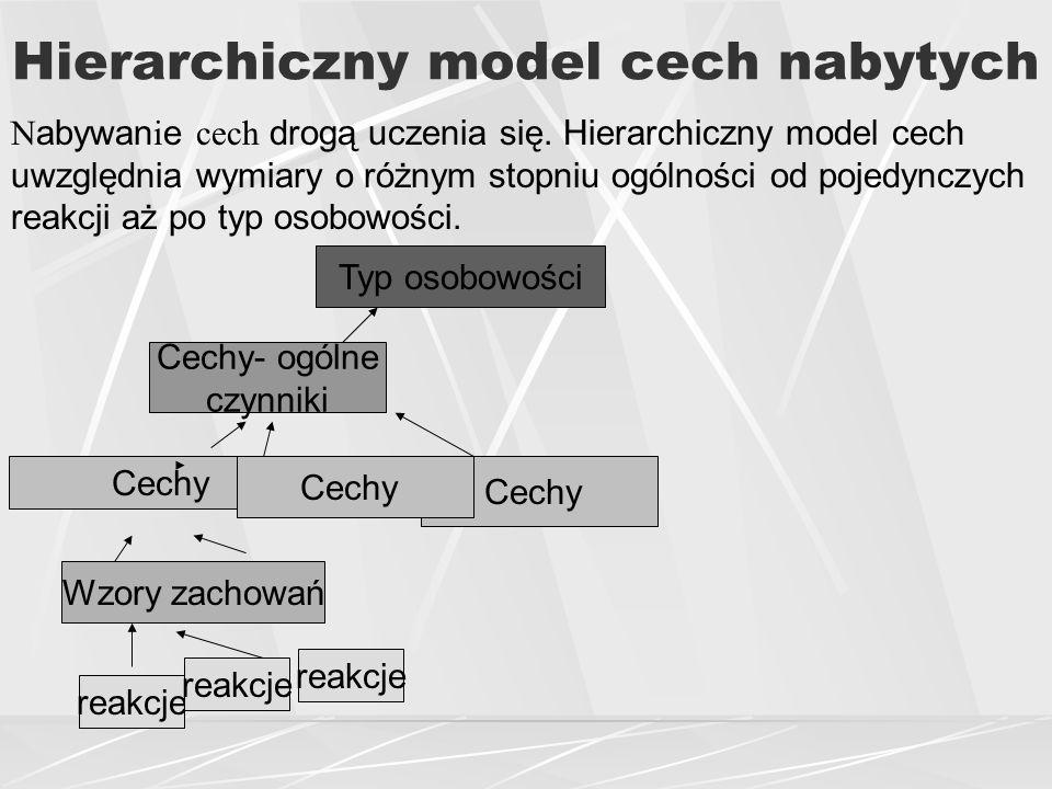 Hierarchiczny model cech nabytych