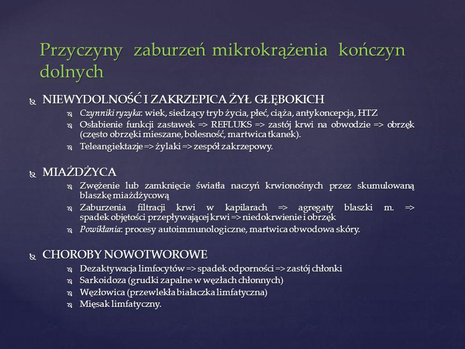 Przyczyny zaburzeń mikrokrążenia kończyn dolnych