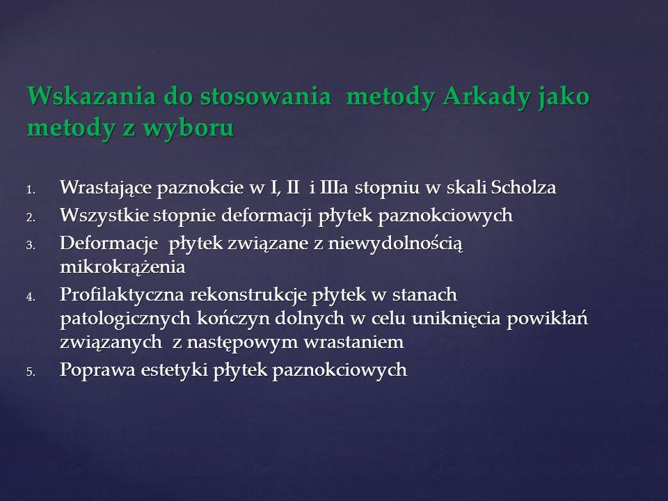 Wskazania do stosowania metody Arkady jako metody z wyboru