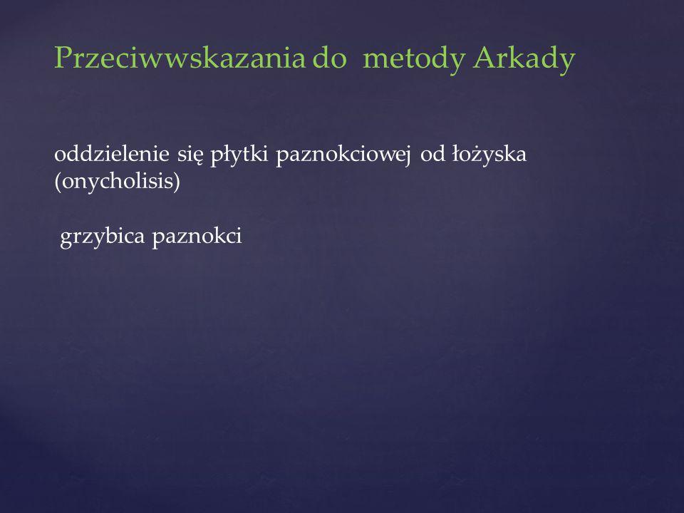 Przeciwwskazania do metody Arkady