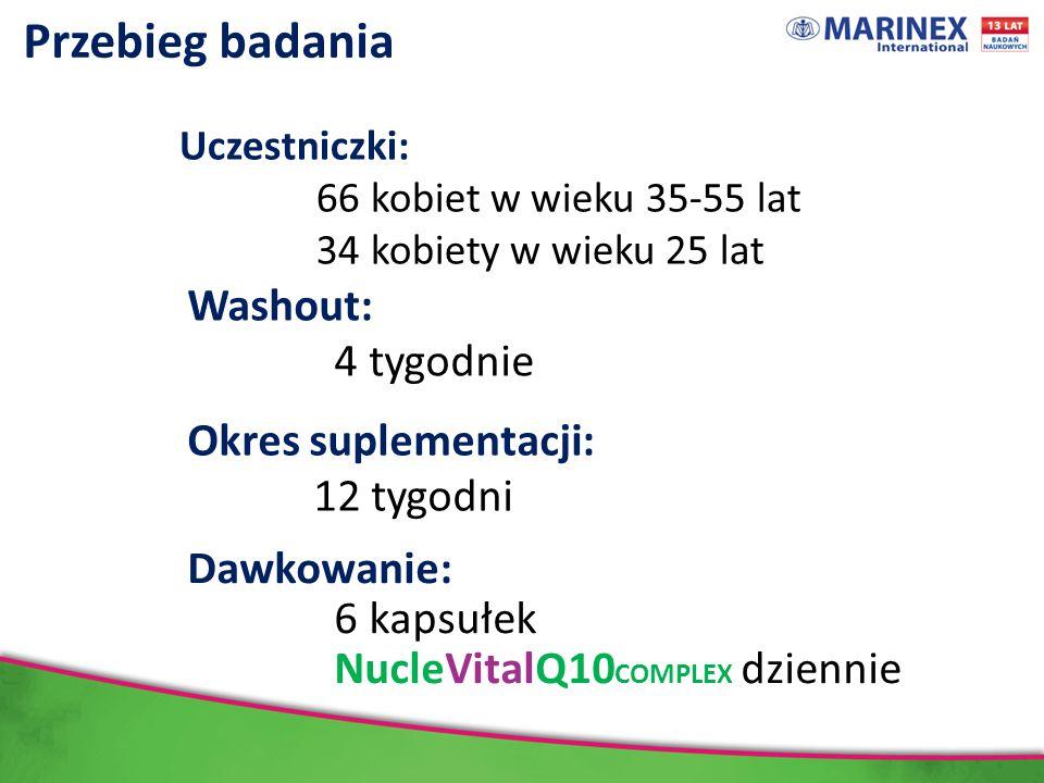 Przebieg badania Washout: 4 tygodnie Okres suplementacji: 12 tygodni