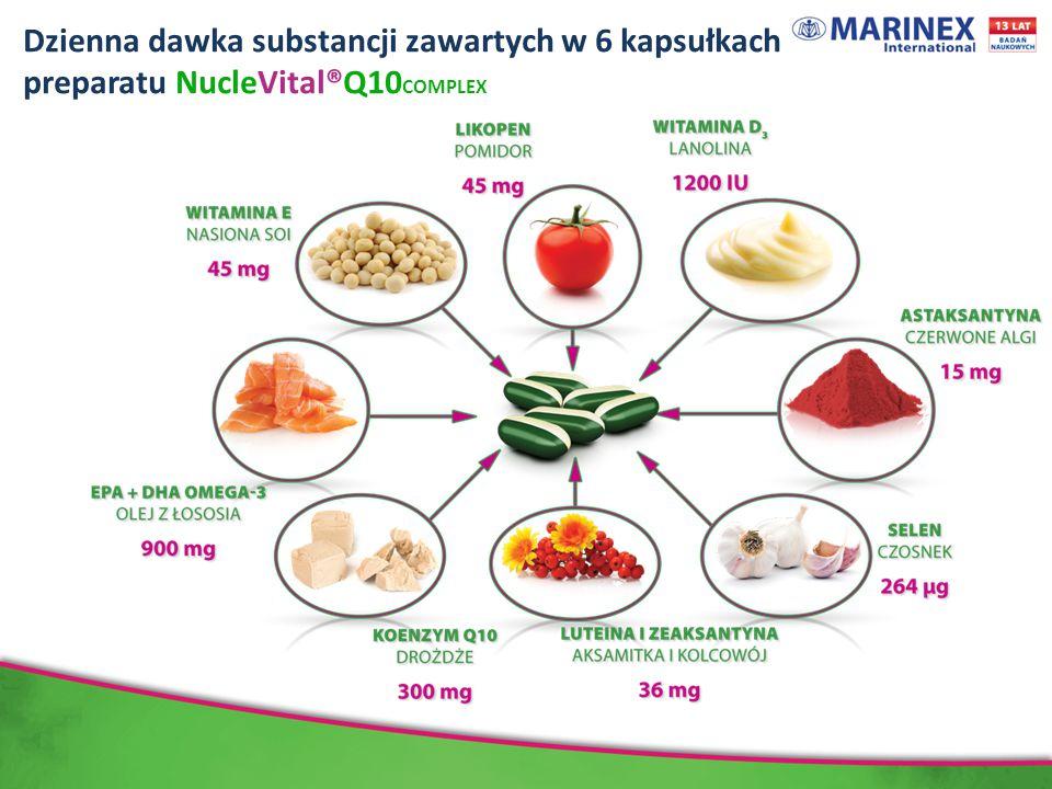 Dzienna dawka substancji zawartych w 6 kapsułkach