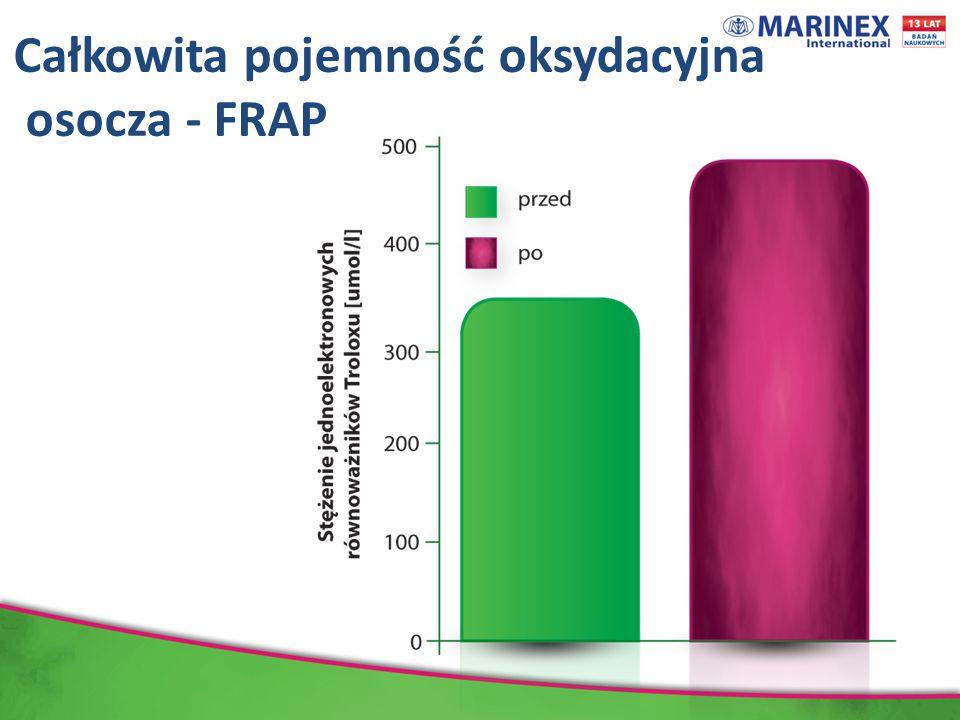 Całkowita pojemność oksydacyjna osocza - FRAP