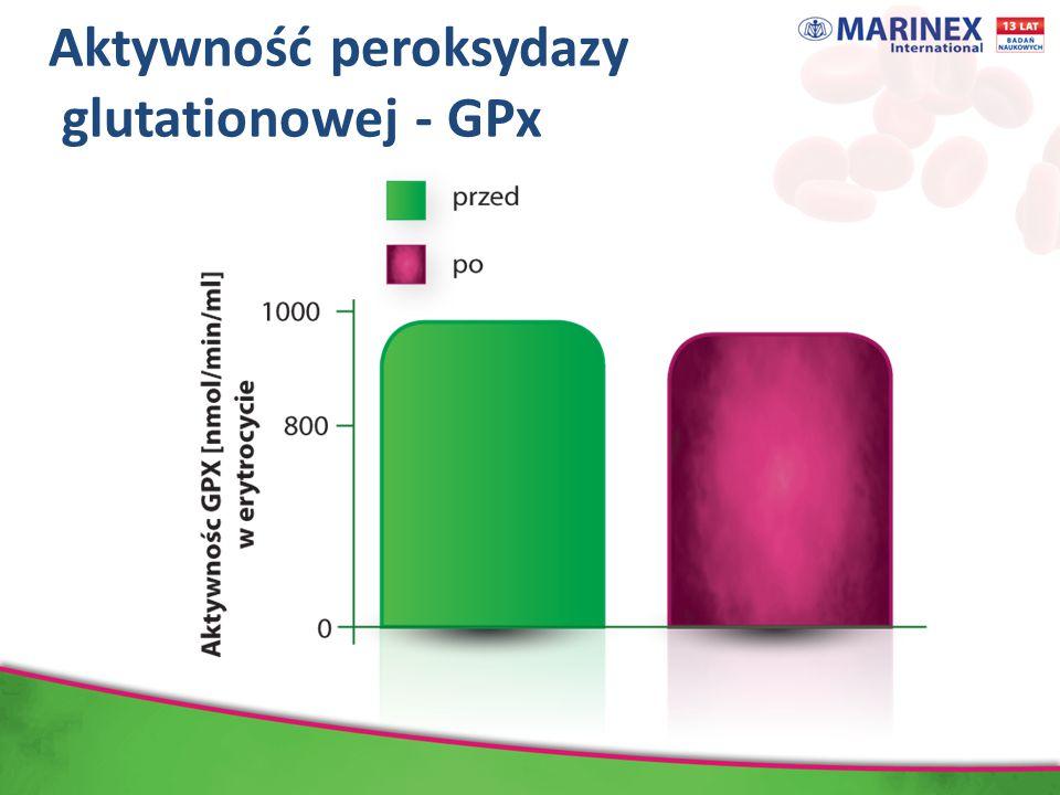 Aktywność peroksydazy glutationowej - GPx