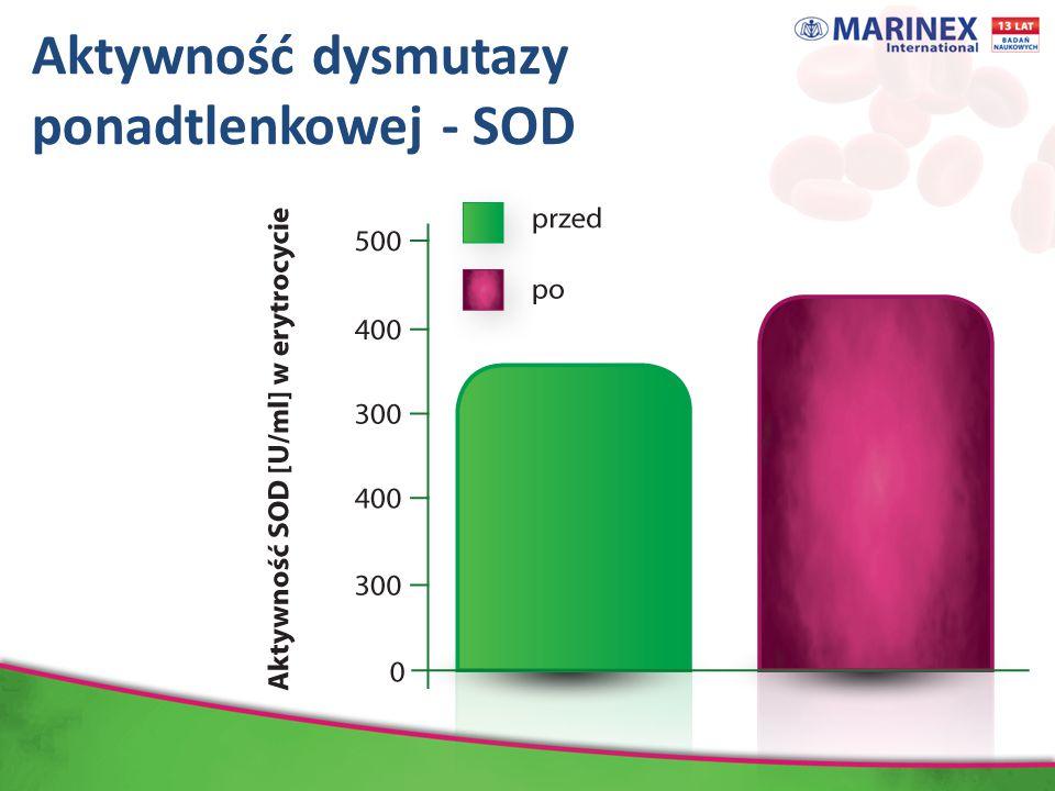 Aktywność dysmutazy ponadtlenkowej - SOD