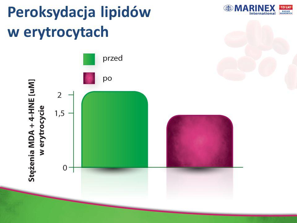 Peroksydacja lipidów w erytrocytach