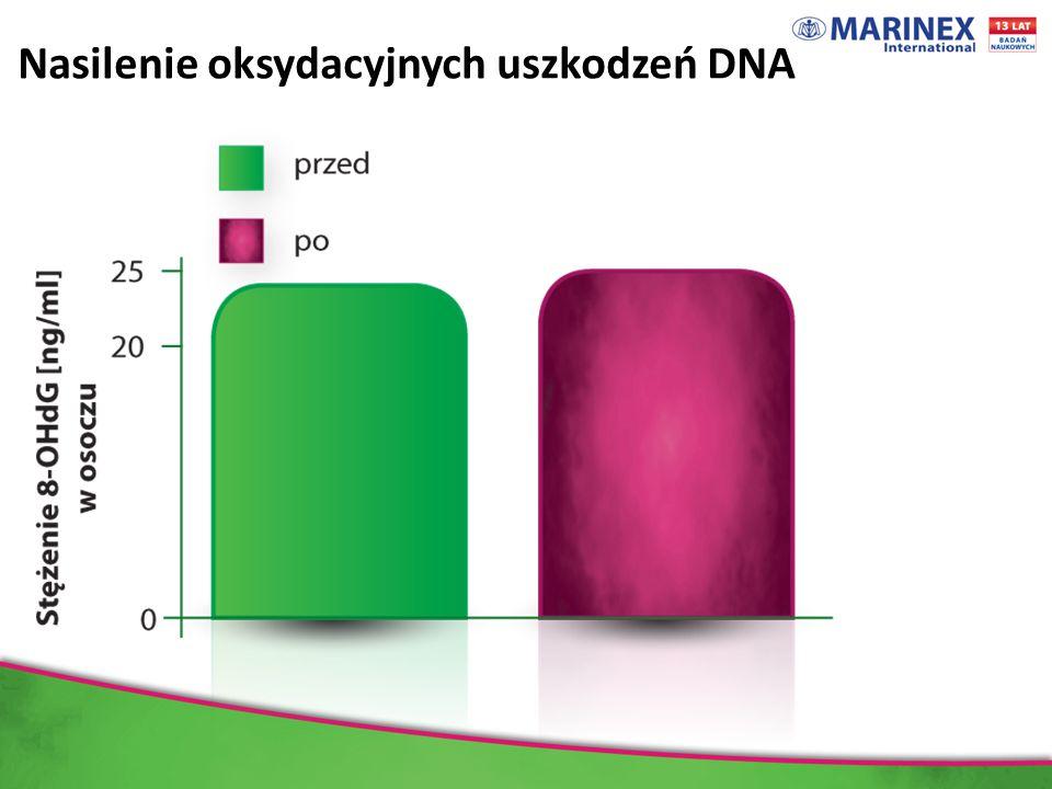 Nasilenie oksydacyjnych uszkodzeń DNA