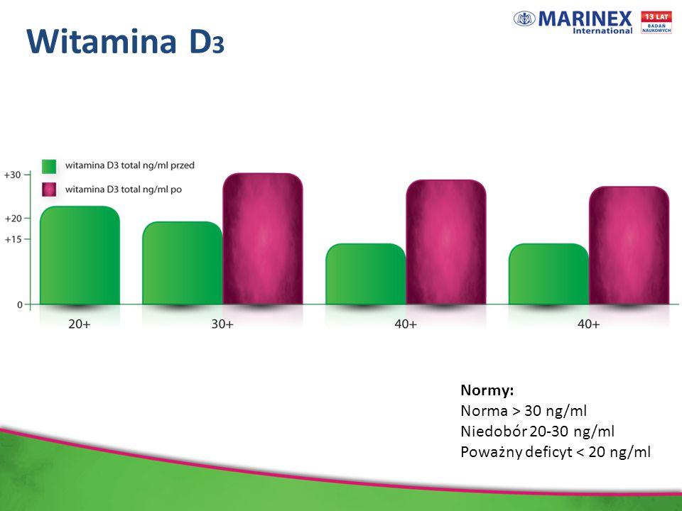 Witamina D3 Normy: Norma > 30 ng/ml Niedobór 20-30 ng/ml