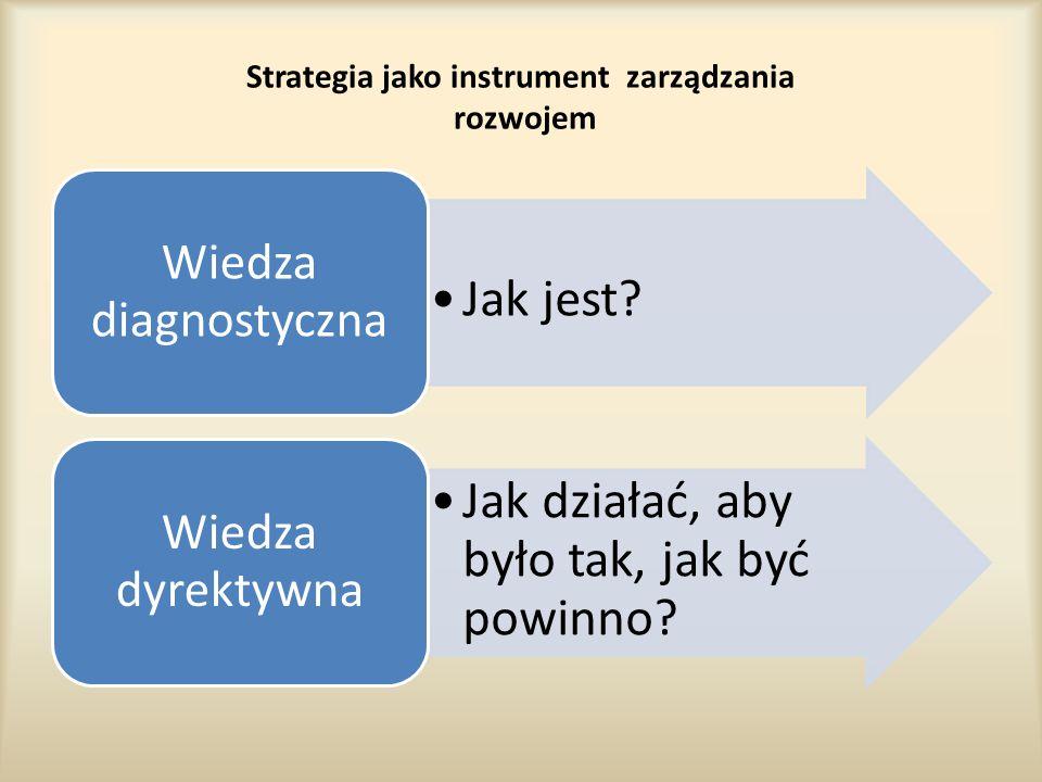 Strategia jako instrument zarządzania rozwojem