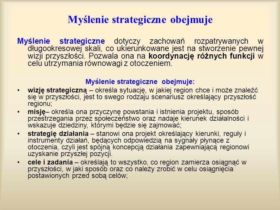 Myślenie strategiczne obejmuje