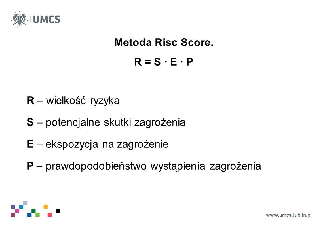 Metoda Risc Score. R = S · E · P