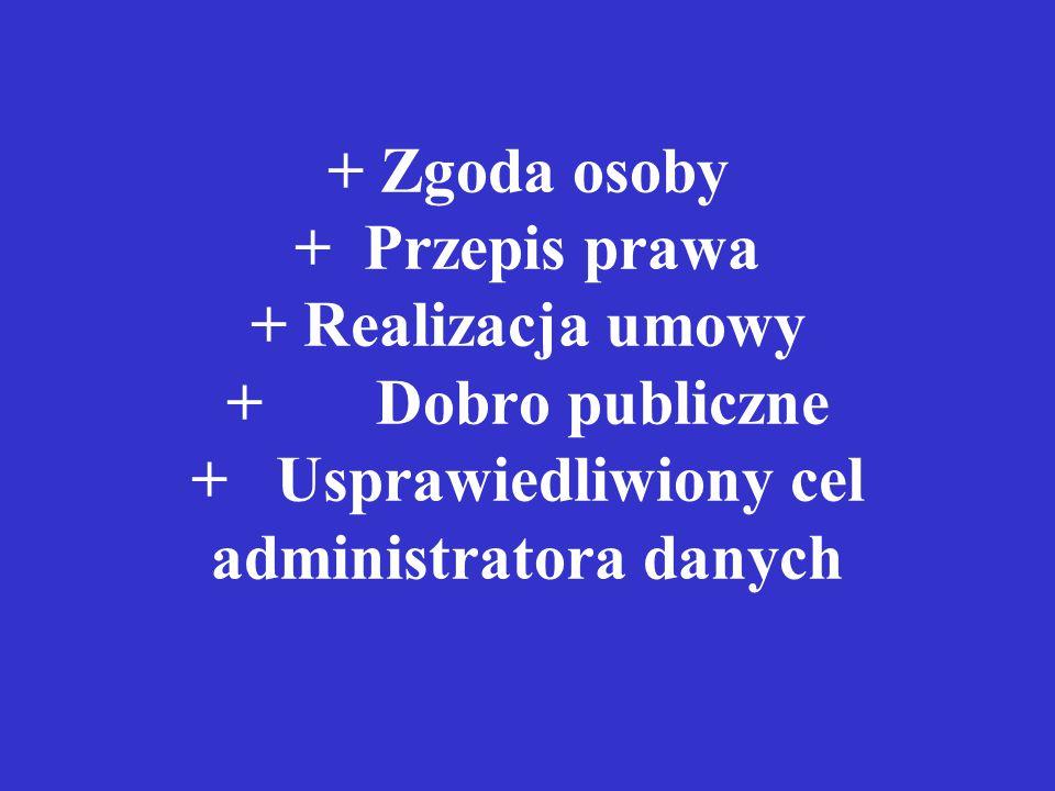 + Zgoda osoby + Przepis prawa + Realizacja umowy + Dobro publiczne + Usprawiedliwiony cel administratora danych