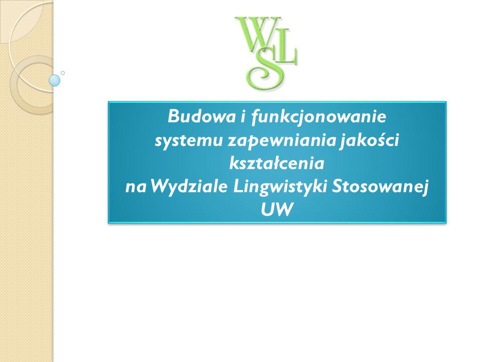 Budowa i funkcjonowanie systemu zapewniania jakości kształcenia na Wydziale Lingwistyki Stosowanej UW