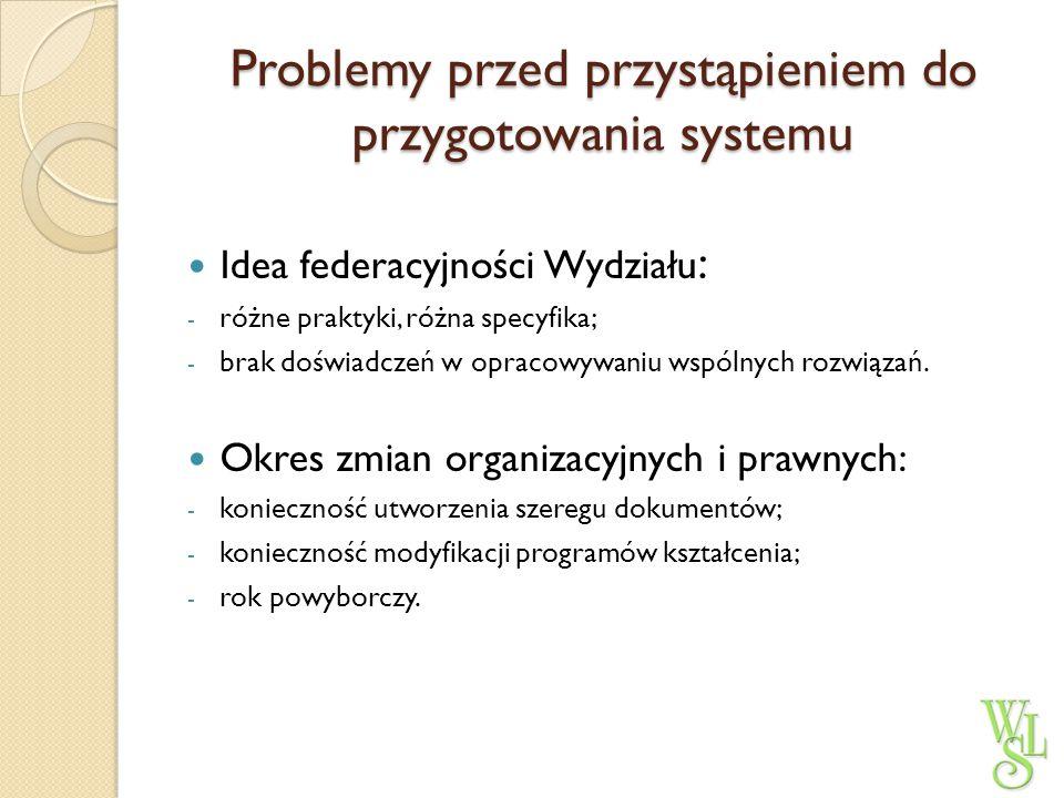 Problemy przed przystąpieniem do przygotowania systemu