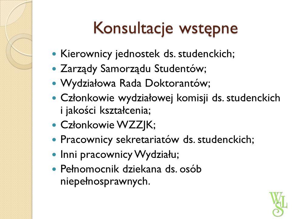 Konsultacje wstępne Kierownicy jednostek ds. studenckich;