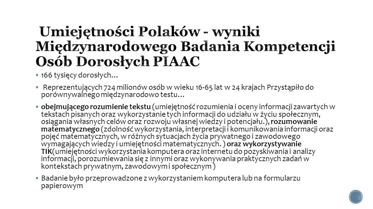 Umiejętności Polaków - wyniki Międzynarodowego Badania Kompetencji Osób Dorosłych PIAAC