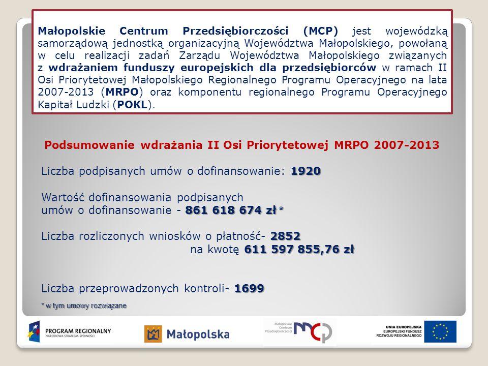 Podsumowanie wdrażania II Osi Priorytetowej MRPO 2007-2013