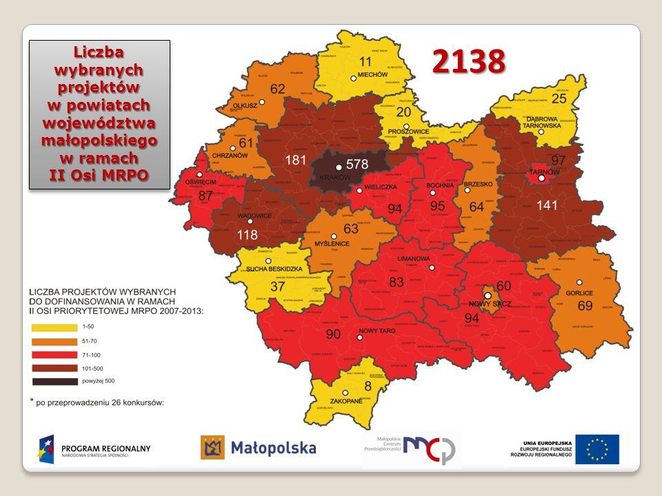 Liczba wybranych projektów w powiatach województwa małopolskiego