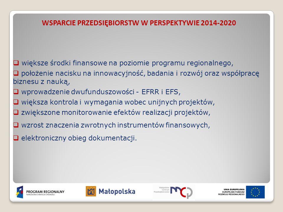 WSPARCIE PRZEDSIĘBIORSTW W PERSPEKTYWIE 2014-2020