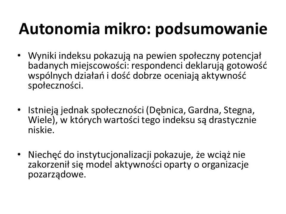 Autonomia mikro: podsumowanie