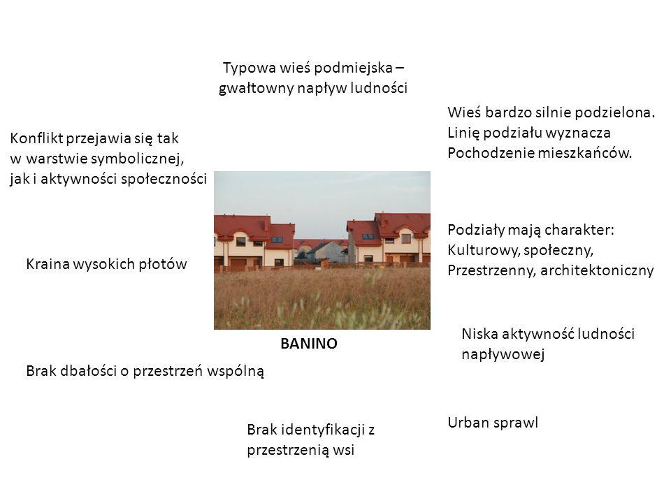 Typowa wieś podmiejska – gwałtowny napływ ludności