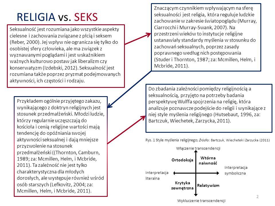 Znaczącym czynnikiem wpływającym na sferę seksualności jest religia, która reguluje ludzkie zachowanie w zakresie światopoglądu (Murray, Ciarrocchi i Murray-Swank, 2007). Na przestrzeni wieków to instytucje religijne ustanawiały standardy myślenia w stosunku do zachowań seksualnych, poprzez zasady poprawnego według nich postępowania (Studer i Thornton, 1987; za: Mcmillen, Helm, i Mcbride, 2011).