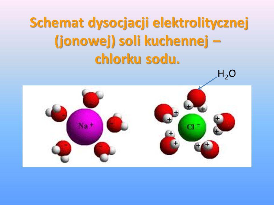 Schemat dysocjacji elektrolitycznej (jonowej) soli kuchennej – chlorku sodu.