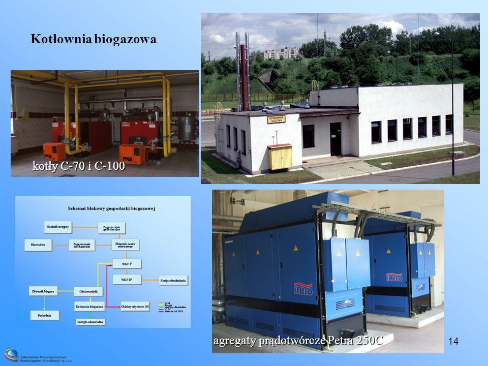 Kotłownia biogazowa kotły C-70 i C-100
