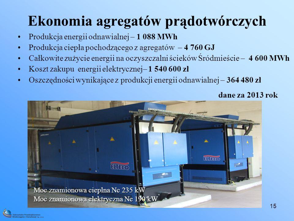 Ekonomia agregatów prądotwórczych