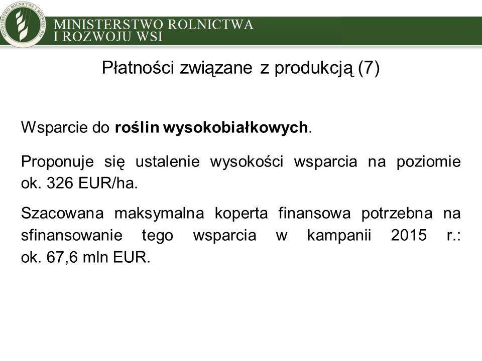 Płatności związane z produkcją (7)