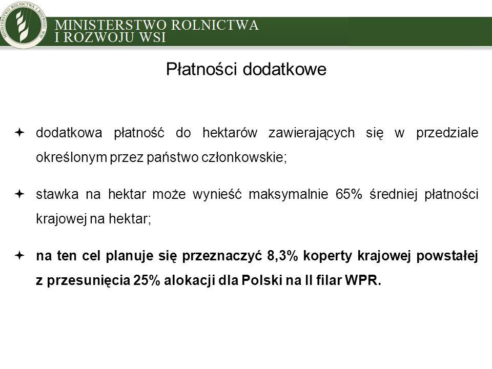 Płatności dodatkowe dodatkowa płatność do hektarów zawierających się w przedziale określonym przez państwo członkowskie;