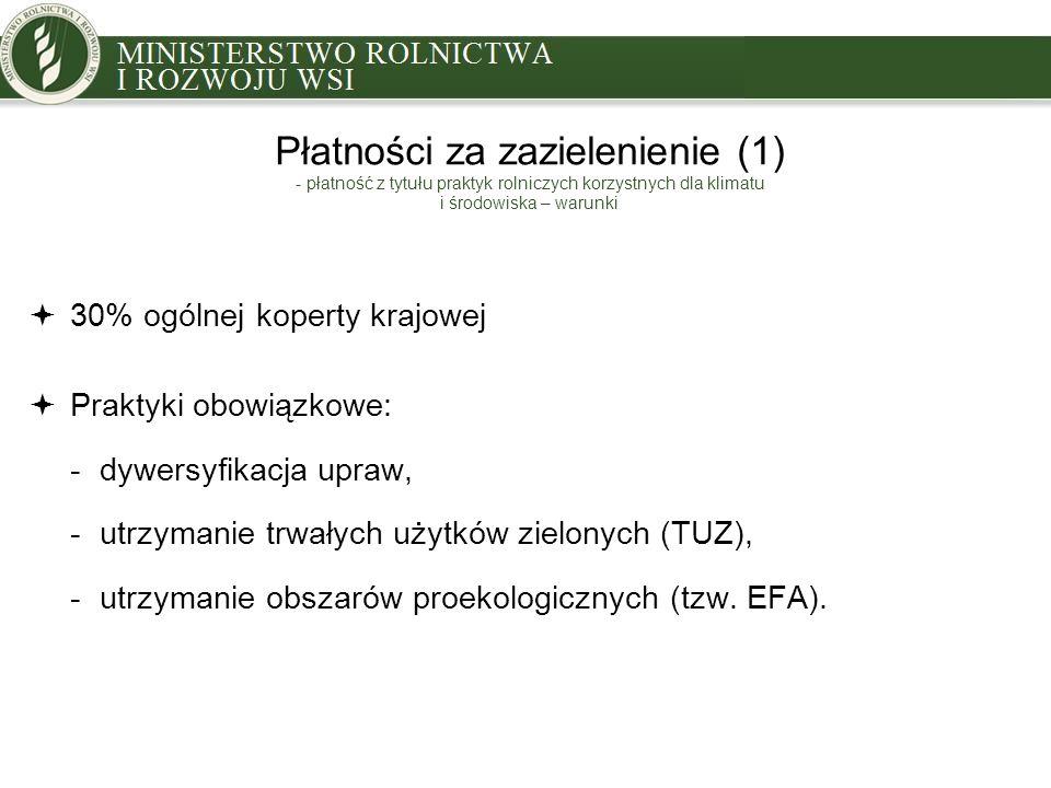 Płatności za zazielenienie (1) - płatność z tytułu praktyk rolniczych korzystnych dla klimatu i środowiska – warunki