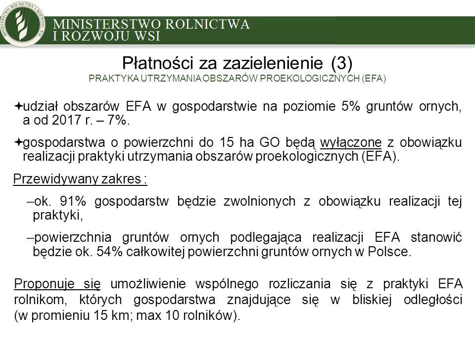 Płatności za zazielenienie (3) PRAKTYKA UTRZYMANIA OBSZARÓW PROEKOLOGICZNYCH (EFA)