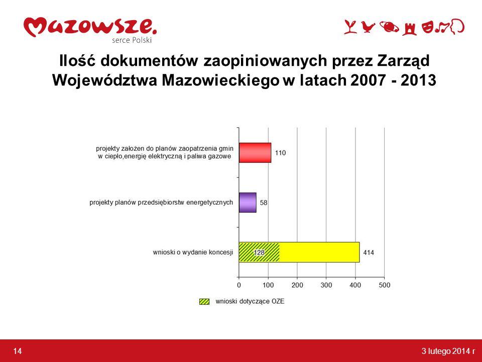 Ilość dokumentów zaopiniowanych przez Zarząd Województwa Mazowieckiego w latach 2007 - 2013