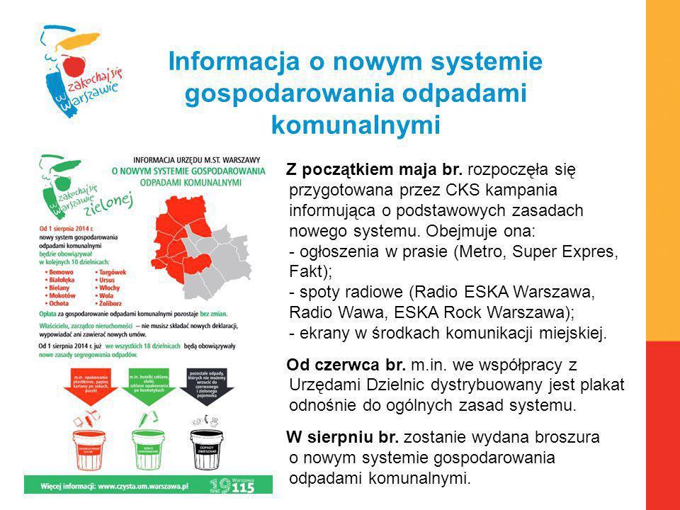 Informacja o nowym systemie gospodarowania odpadami komunalnymi