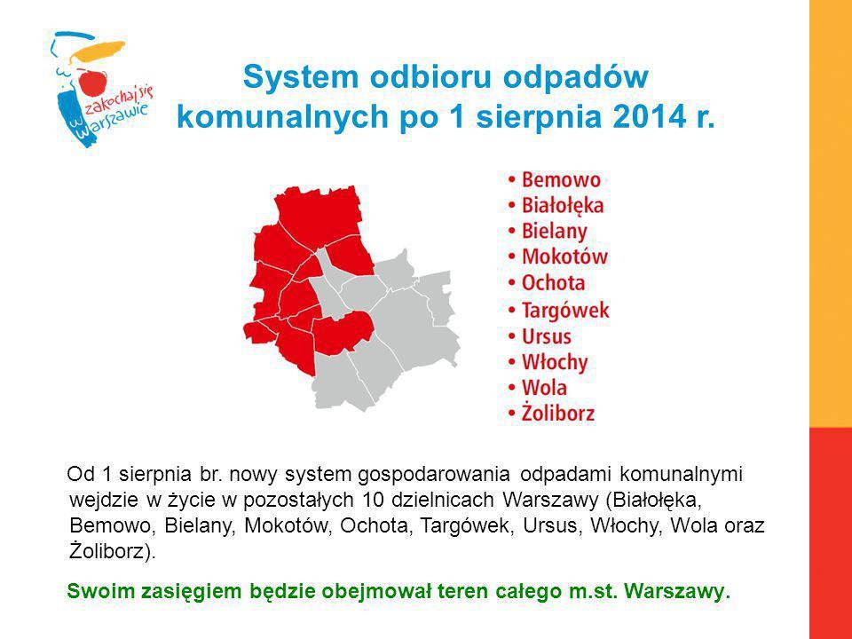 System odbioru odpadów komunalnych po 1 sierpnia 2014 r.
