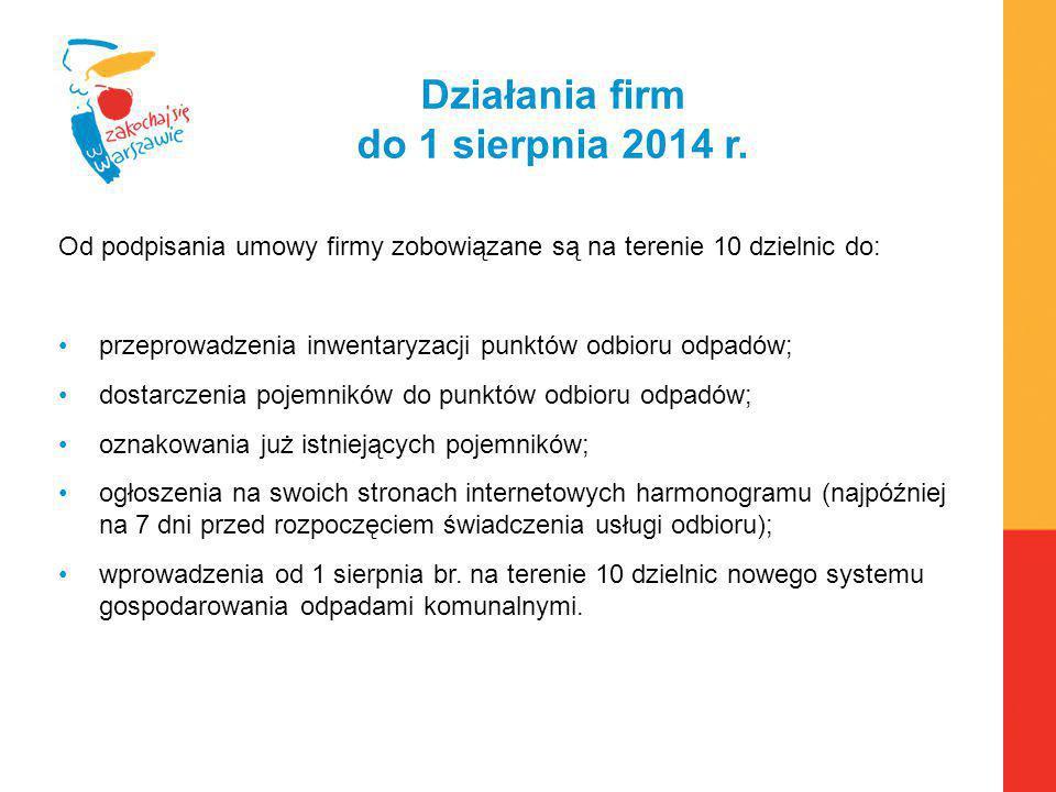 Działania firm do 1 sierpnia 2014 r.